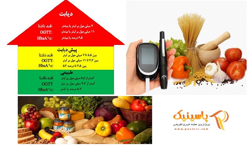 رژیم غذایی برای پیش دیابت